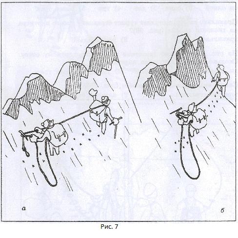 Две связки преодолевают крутой снежный склон